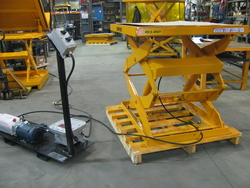 explosion proof scissor lift table