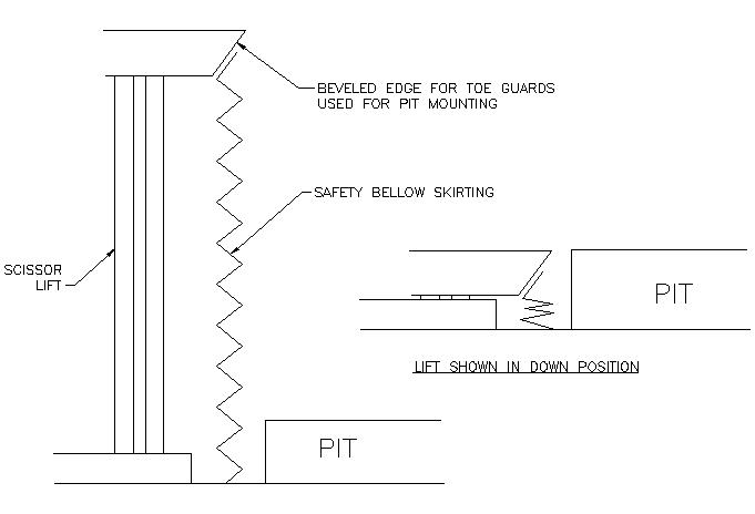 archive raquo pit mounted scissor lift with toe guards and fork lift diagram cat fork lift wiring diagrams #14