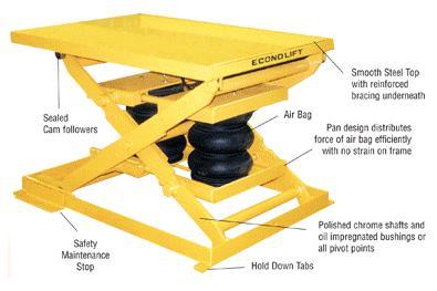 Pneumatic Lift Table Design lx lift table main image Pneumatic Scissor Lift Table