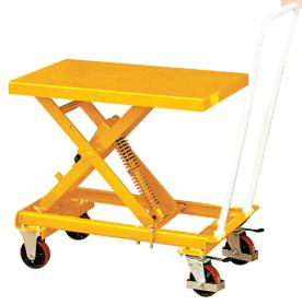 Search Results Indoff Scissor Lift Tables